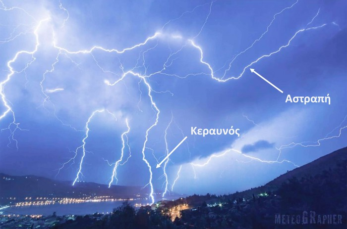 Lightning_explain